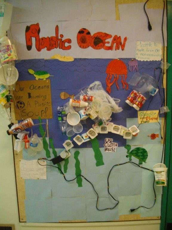 Blewett School Blog 6 Plastic Ocean Beyond Recycling